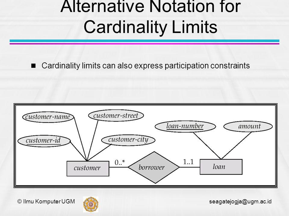 © Ilmu Komputer UGM seagatejogja@ugm.ac.id Alternative Notation for Cardinality Limits Cardinality limits can also express participation constraints