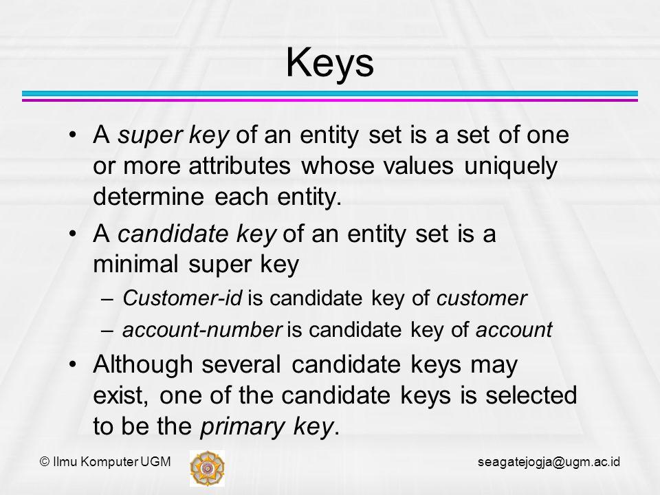 © Ilmu Komputer UGM seagatejogja@ugm.ac.id Keys A super key of an entity set is a set of one or more attributes whose values uniquely determine each e