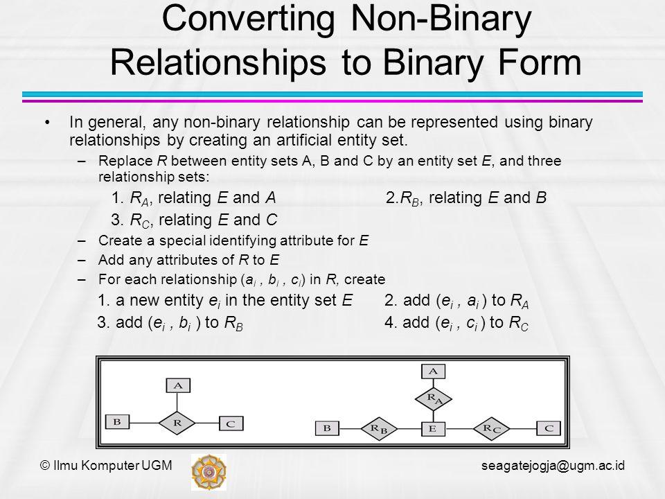 © Ilmu Komputer UGM seagatejogja@ugm.ac.id Converting Non-Binary Relationships to Binary Form In general, any non-binary relationship can be represent