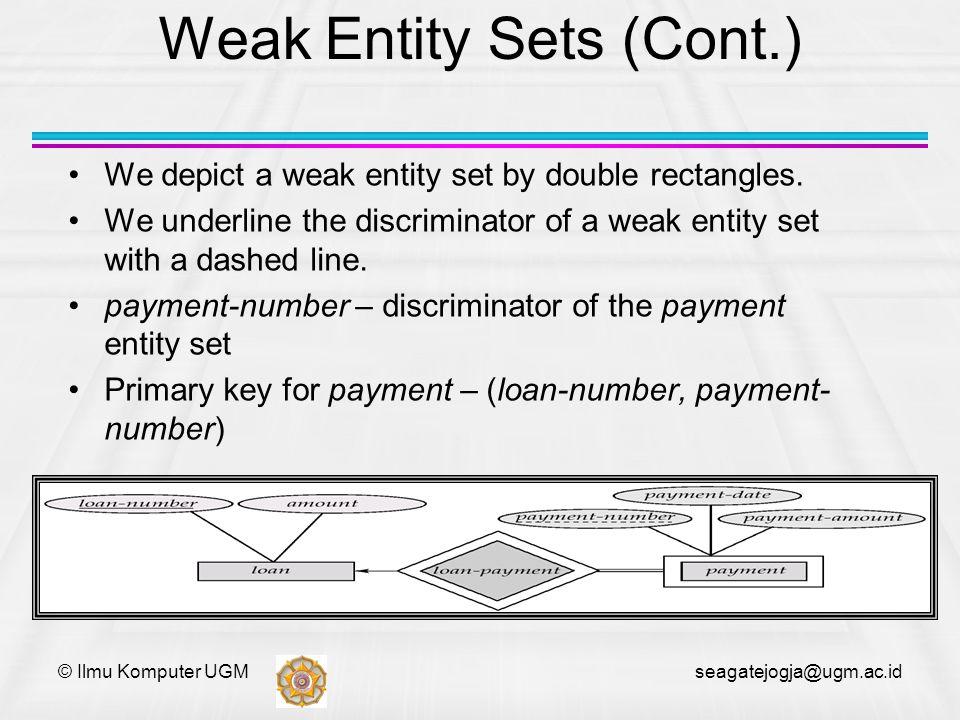 © Ilmu Komputer UGM seagatejogja@ugm.ac.id Weak Entity Sets (Cont.) We depict a weak entity set by double rectangles. We underline the discriminator o