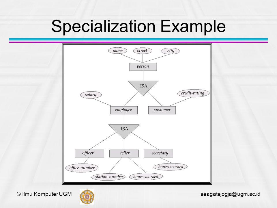 © Ilmu Komputer UGM seagatejogja@ugm.ac.id Specialization Example
