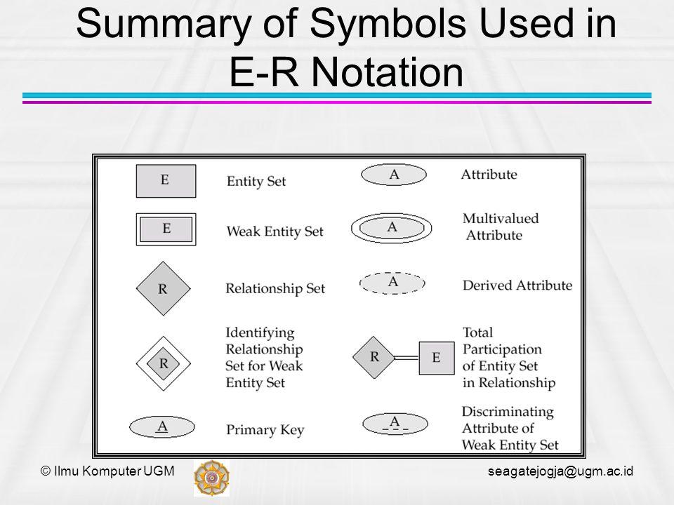 © Ilmu Komputer UGM seagatejogja@ugm.ac.id Summary of Symbols Used in E-R Notation