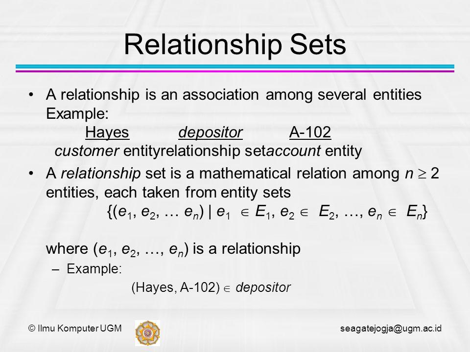 © Ilmu Komputer UGM seagatejogja@ugm.ac.id Relationship Sets A relationship is an association among several entities Example: HayesdepositorA-102 cust