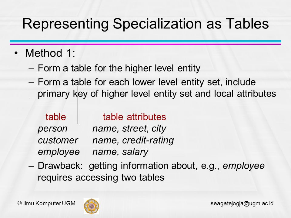© Ilmu Komputer UGM seagatejogja@ugm.ac.id Representing Specialization as Tables Method 1: –Form a table for the higher level entity –Form a table for