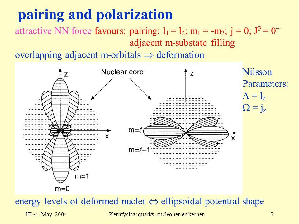 HL-4 May 2004Kernfysica: quarks, nucleonen en kernen7 pairing and polarization attractive NN force favours: pairing: l 1 = l 2 ; m 1 = -m 2 ; j = 0; J