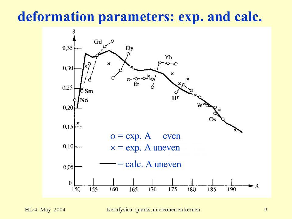 HL-4 May 2004Kernfysica: quarks, nucleonen en kernen9 deformation parameters: exp. and calc.  = exp. A even  = exp. A uneven  = calc. A uneven