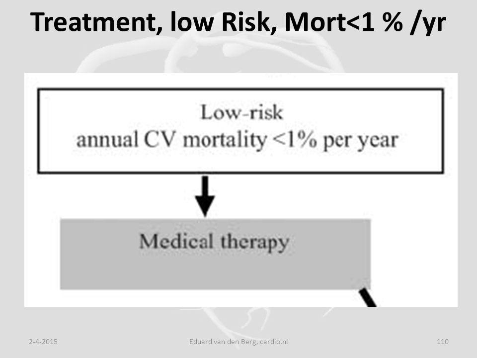 Treatment, low Risk, Mort<1 % /yr 2-4-2015Eduard van den Berg, cardio.nl110
