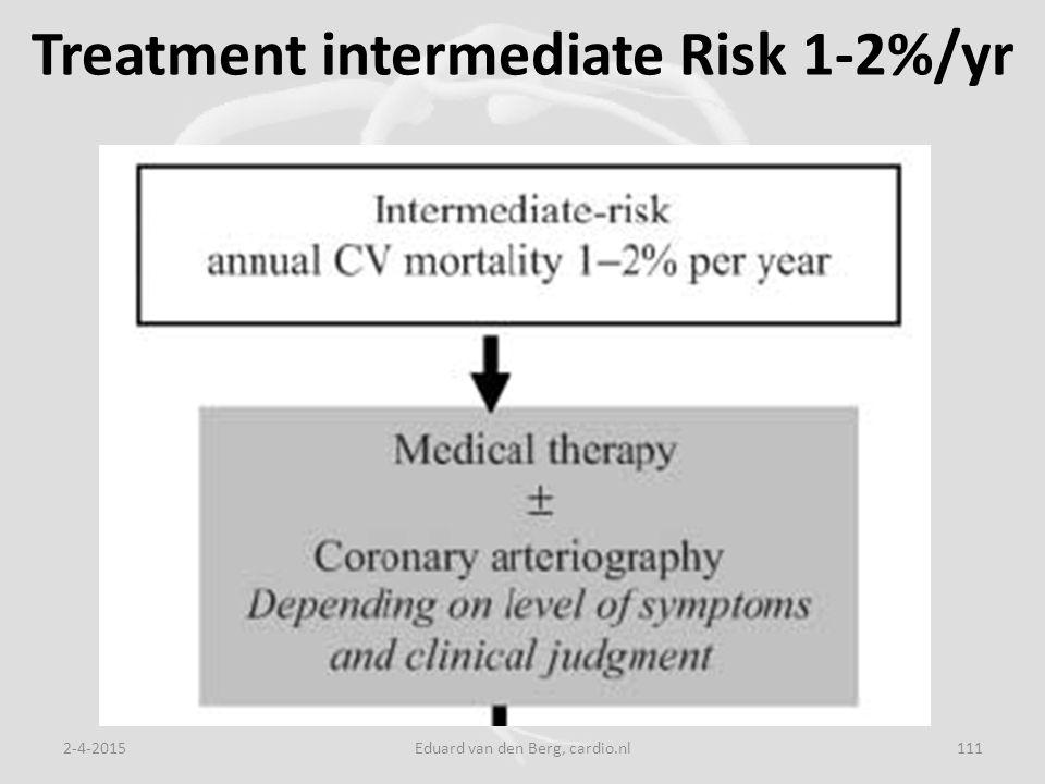 Treatment intermediate Risk 1-2%/yr 2-4-2015Eduard van den Berg, cardio.nl111
