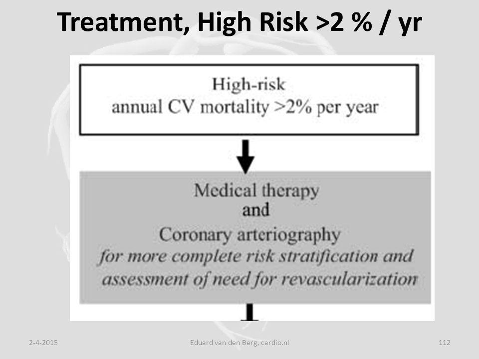 Treatment, High Risk >2 % / yr 2-4-2015Eduard van den Berg, cardio.nl112