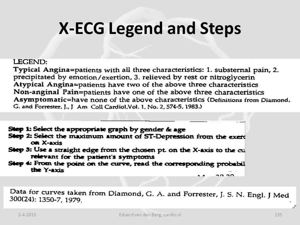 X-ECG Legend and Steps 2-4-2015Eduard van den Berg, cardio.nl135