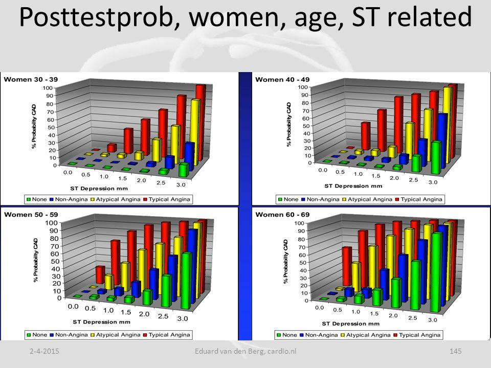 Posttestprob, women, age, ST related 2-4-2015Eduard van den Berg, cardio.nl145