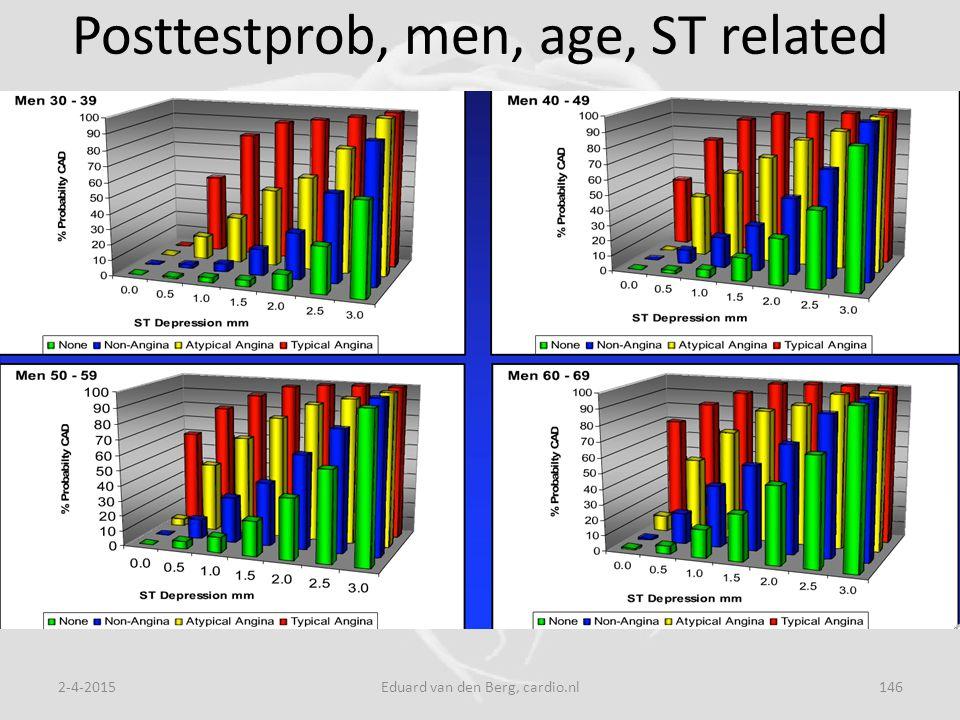 Posttestprob, men, age, ST related 2-4-2015Eduard van den Berg, cardio.nl146