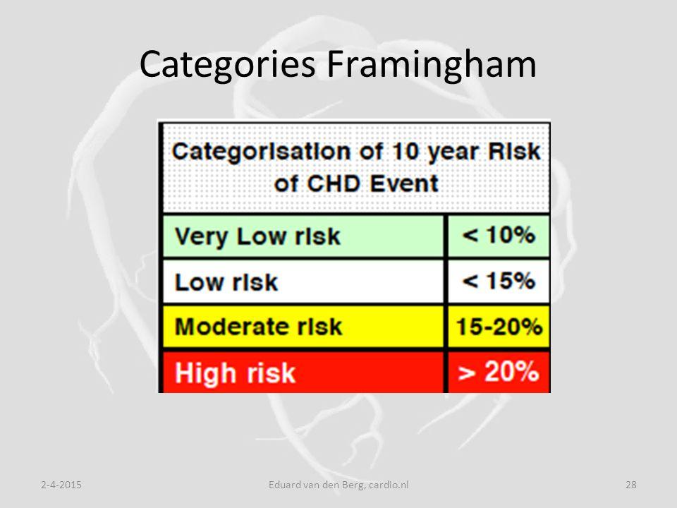 Categories Framingham 2-4-2015Eduard van den Berg, cardio.nl28