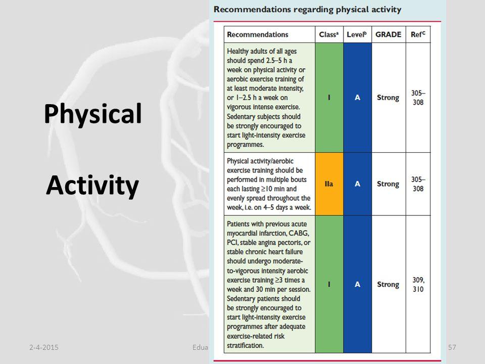 Physical Activity 2-4-2015Eduard van den Berg, cardio.nl57