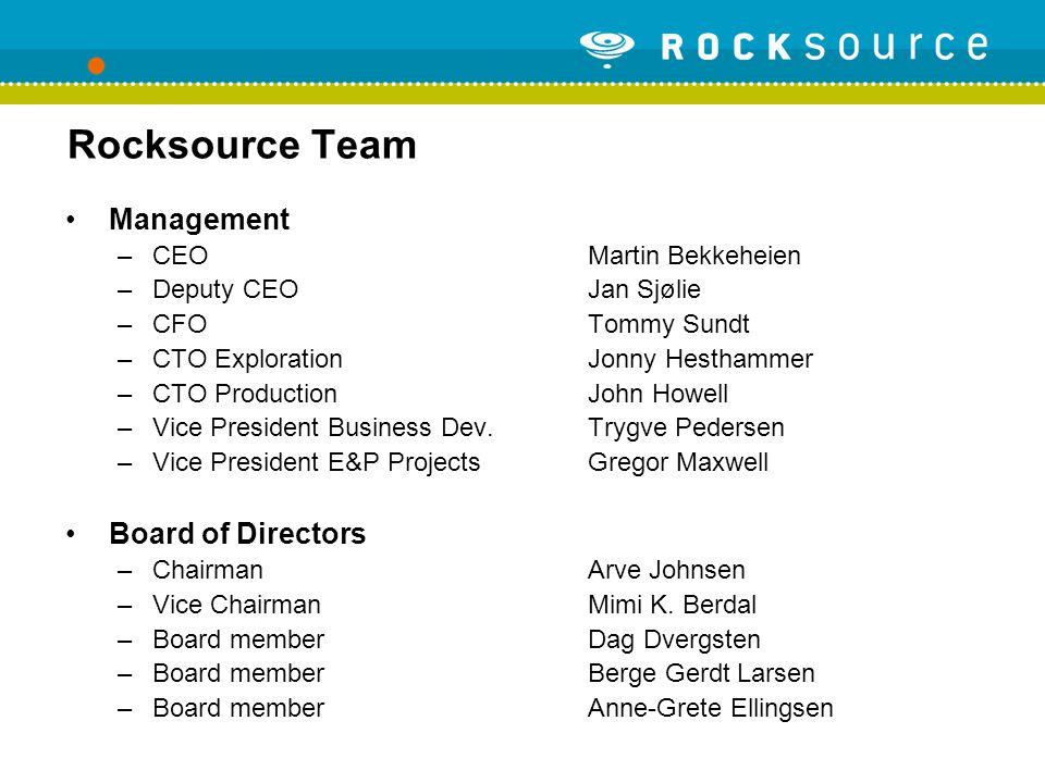 Rocksource Team Management –CEO Martin Bekkeheien –Deputy CEO Jan Sjølie –CFO Tommy Sundt –CTO Exploration Jonny Hesthammer –CTO ProductionJohn Howell
