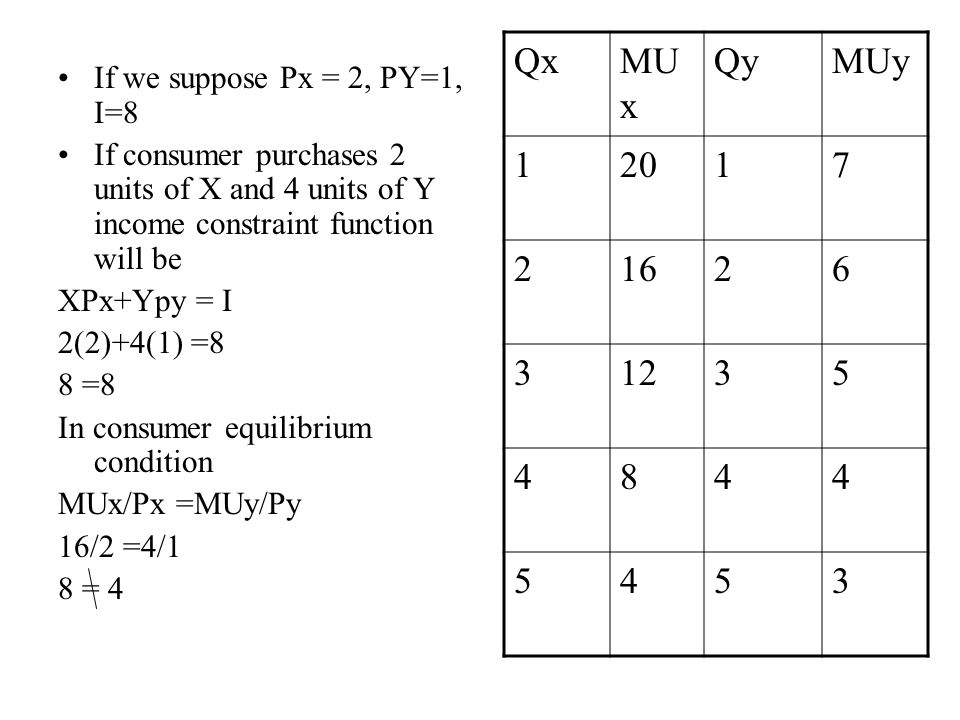 If we suppose Px = 2, PY=1, I=8 If consumer purchases 2 units of X and 4 units of Y income constraint function will be XPx+Ypy = I 2(2)+4(1) =8 8 =8 I
