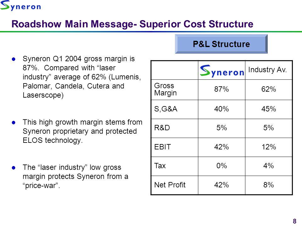 8 Roadshow Main Message- Superior Cost Structure Industry Av. 62%87% Gross Margin 45%40%S,G&A 5% R&D 12%42%EBIT 4%0%Tax 8%42%Net Profit Syneron Q1 200