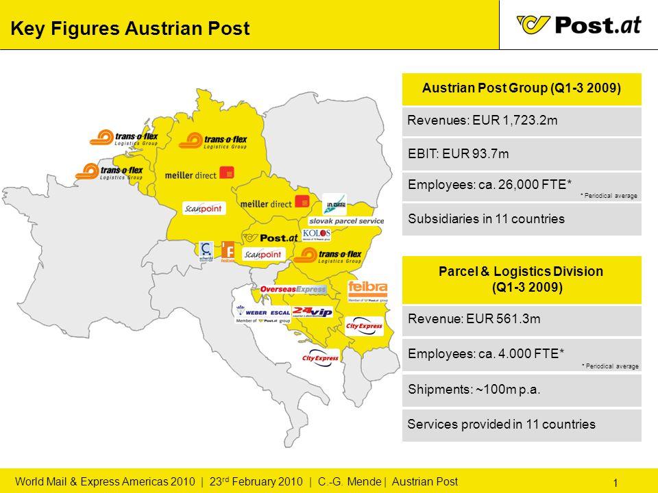 1 World Mail & Express Americas 2010 | 23 rd February 2010 | C.-G. Mende | Austrian Post Key Figures Austrian Post Revenues: EUR 1,723.2m Employees: c