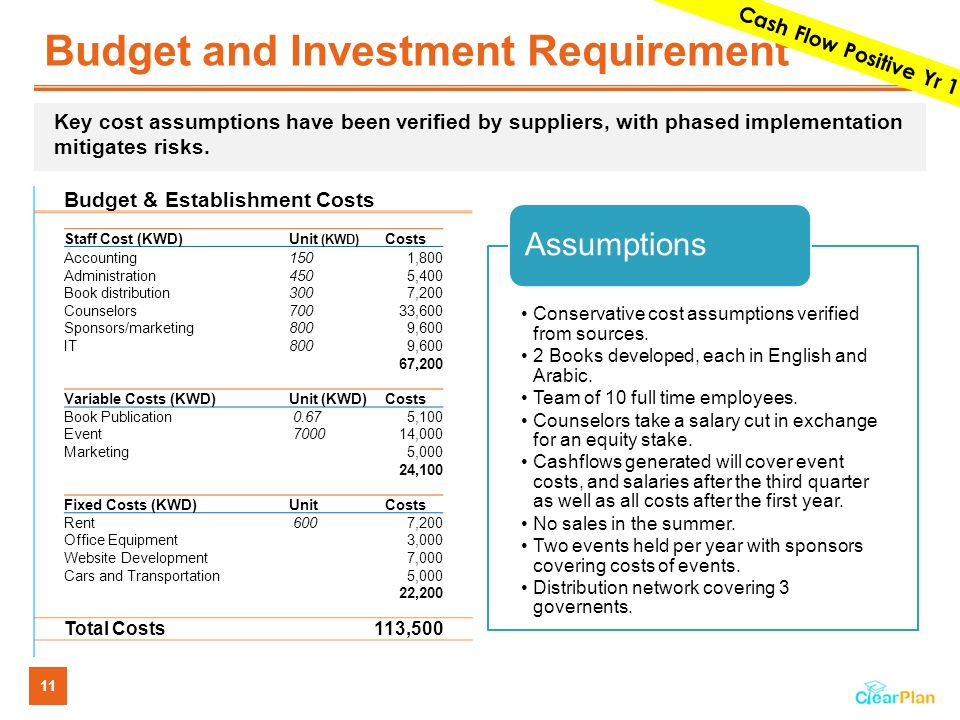11 Budget and Investment Requirement Key cost assumptions have been verified by suppliers, with phased implementation mitigates risks. Cash Flow Posit
