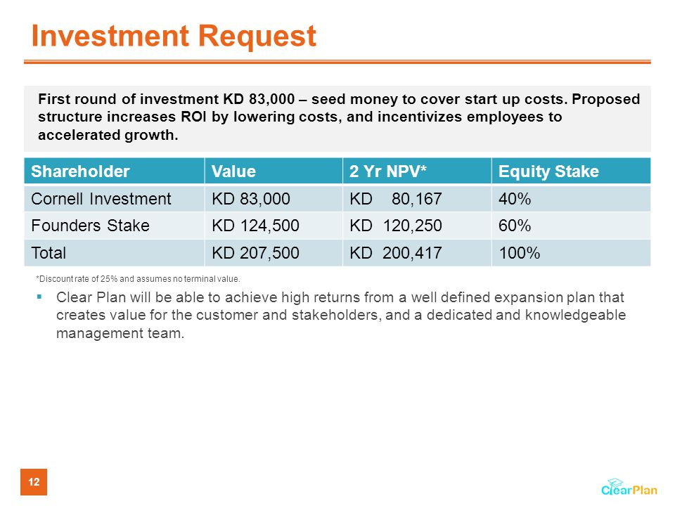12 Investment Request *Discount rate of 25% and assumes no terminal value.
