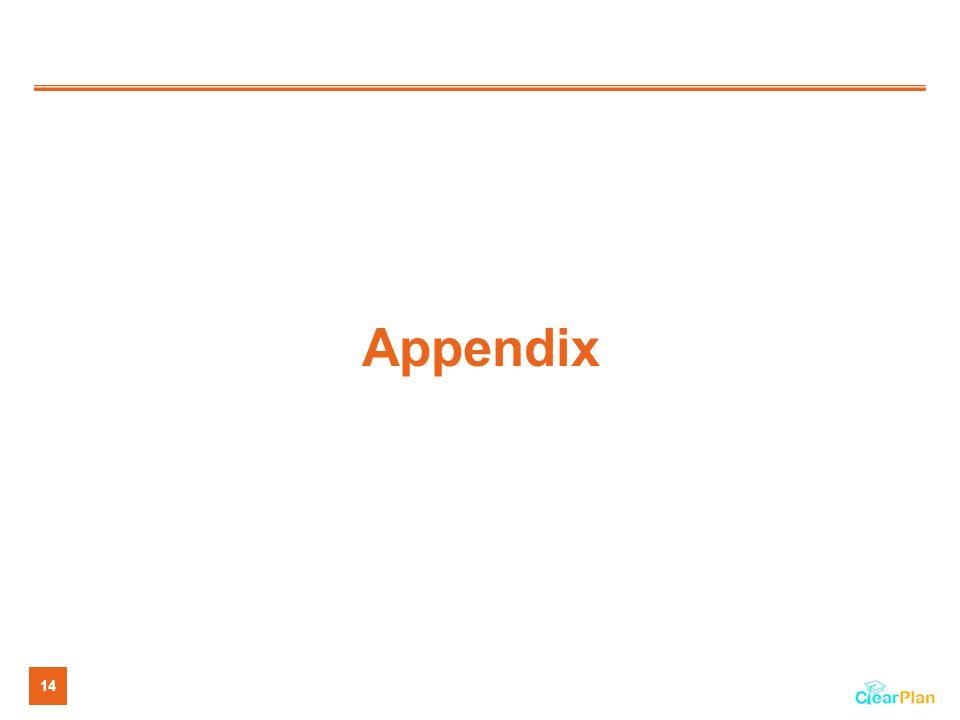 14 Appendix
