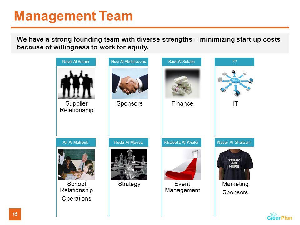 15 Management Team Supplier Relationshi p Nayef Al Smairi Sponsors Noor Al Abdulrazzaq Finance Saud Al Subaie IT ?.