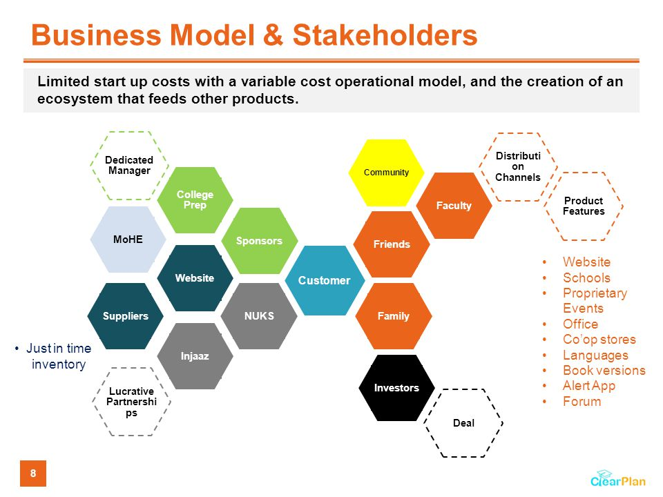 8 Business Model & Stakeholders Limited start up costs with a variable cost operational model, and the creation of an ecosystem that feeds other products.