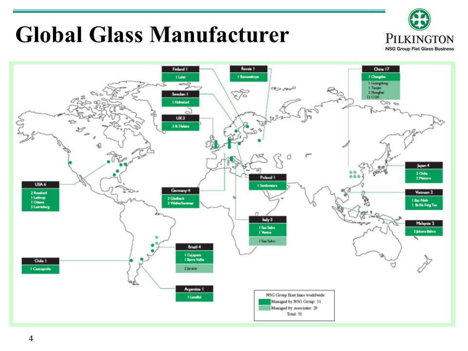 5 FLOAT GLASS MANUFACTURING PROCESS