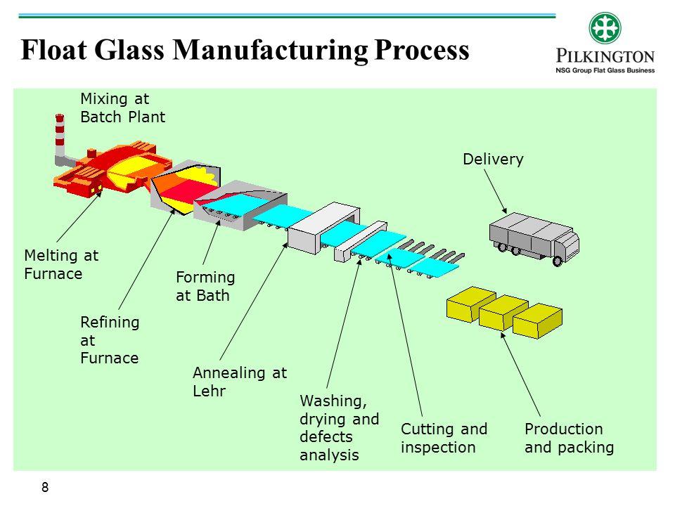 9 Glass Manufacturing: Furnace Interior