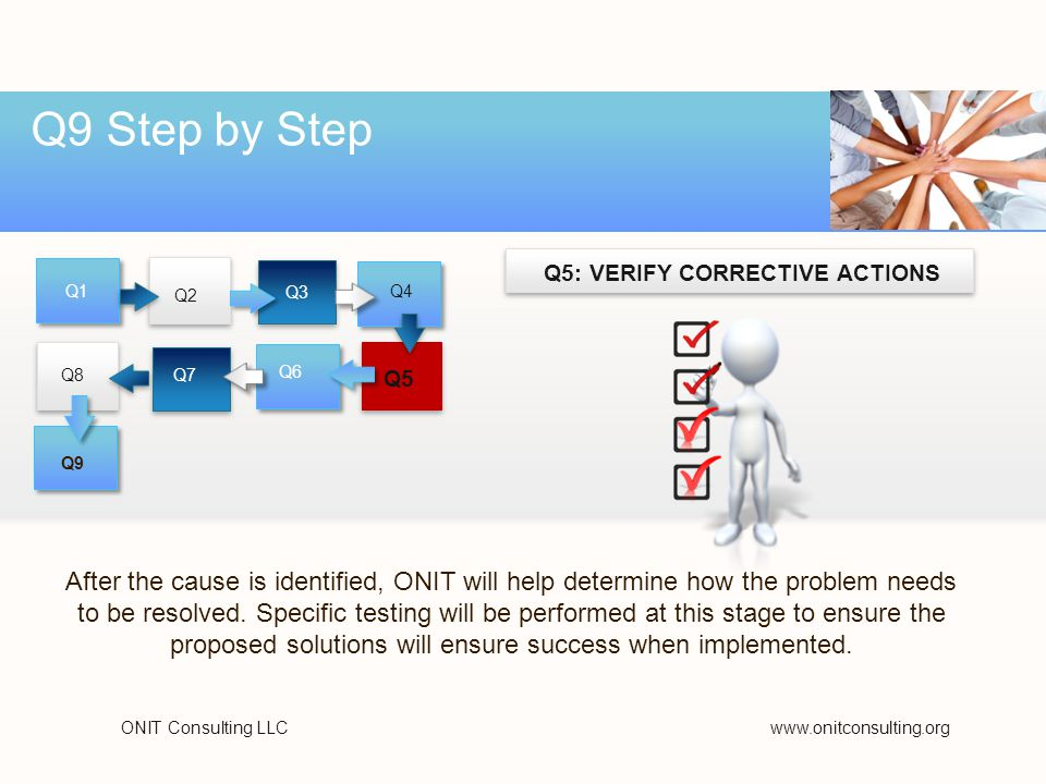 ONIT Consulting LLCwww.onitconsulting.org Q9 Step by Step After the cause is identified, ONIT will help determine how the problem needs to be resolved.