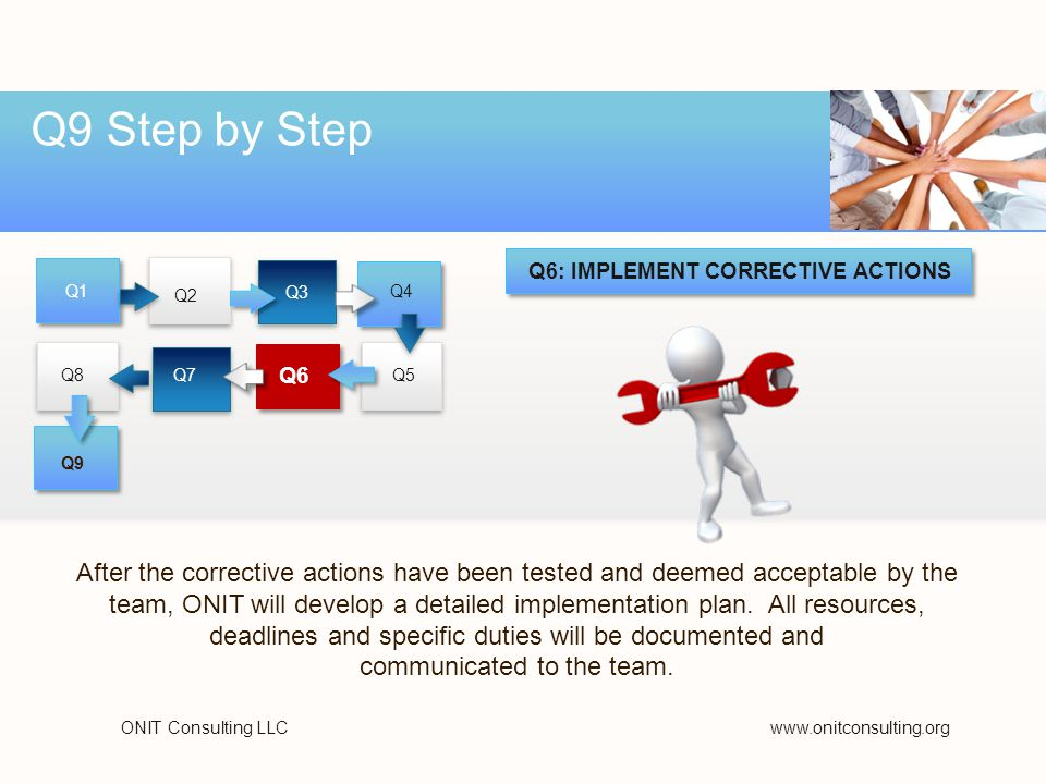 ONIT Consulting LLCwww.onitconsulting.org Q9 Step by Step After the corrective actions have been tested and deemed acceptable by the team, ONIT will develop a detailed implementation plan.
