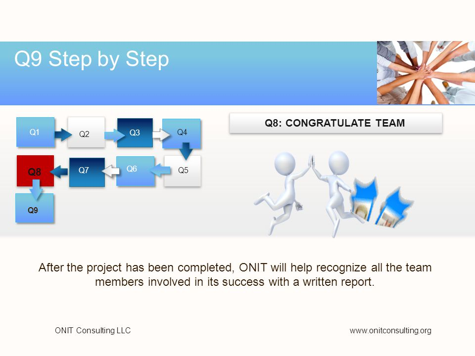 ONIT Consulting LLCwww.onitconsulting.org Q9 Step by Step After the project has been completed, ONIT will help recognize all the team members involved in its success with a written report.