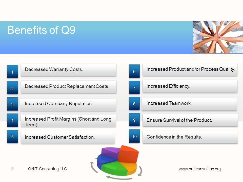 www.onitconsulting.org Benefits of Q9 Decreased Warranty Costs.