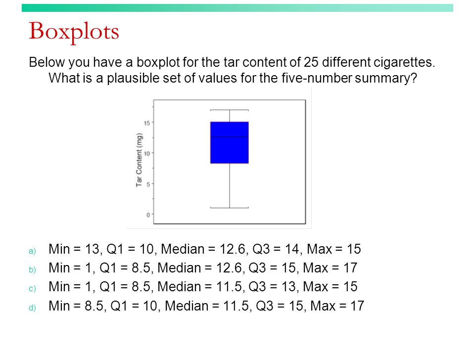 Boxplots Below you have a boxplot for the tar content of 25 different cigarettes. What is a plausible set of values for the five-number summary? a) Mi