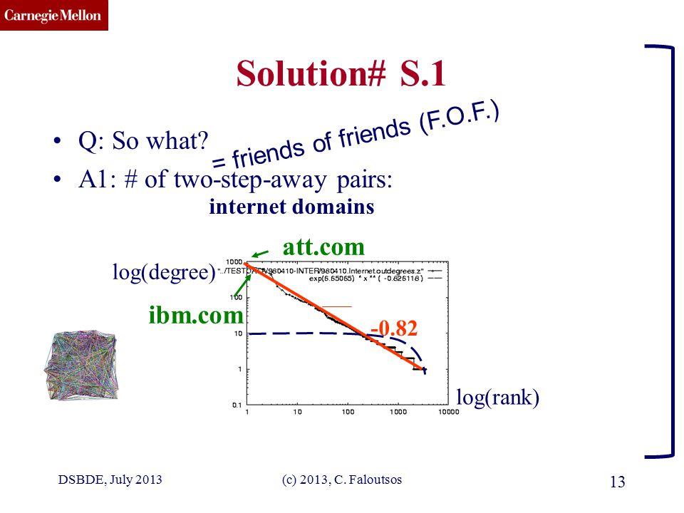CMU SCS (c) 2013, C.Faloutsos 13 Solution# S.1 Q: So what.