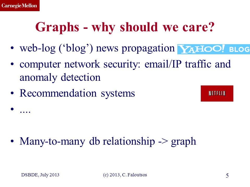 CMU SCS (c) 2013, C. Faloutsos 5 Graphs - why should we care? web-log ('blog') news propagation computer network security: email/IP traffic and anomal