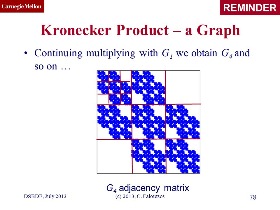 CMU SCS DSBDE, July 2013(c) 2013, C. Faloutsos 78 Kronecker Product – a Graph Continuing multiplying with G 1 we obtain G 4 and so on … G 4 adjacency