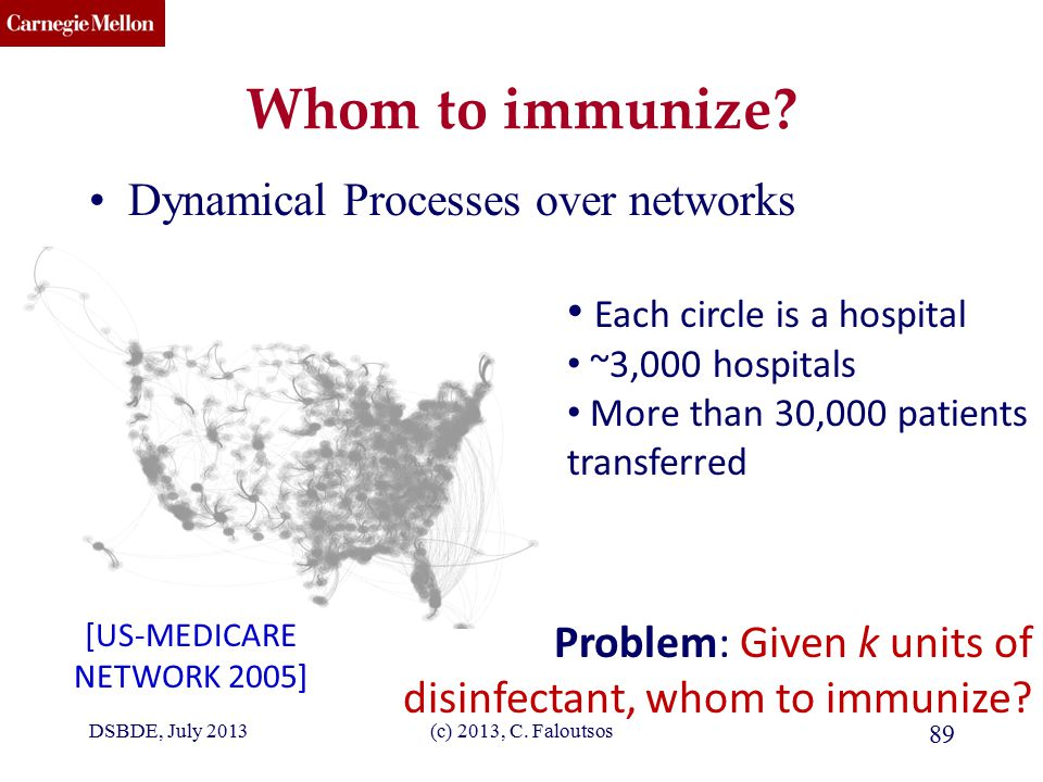 CMU SCS Whom to immunize? Dynamical Processes over networks Each circle is a hospital ~3,000 hospitals More than 30,000 patients transferred [US-MEDIC