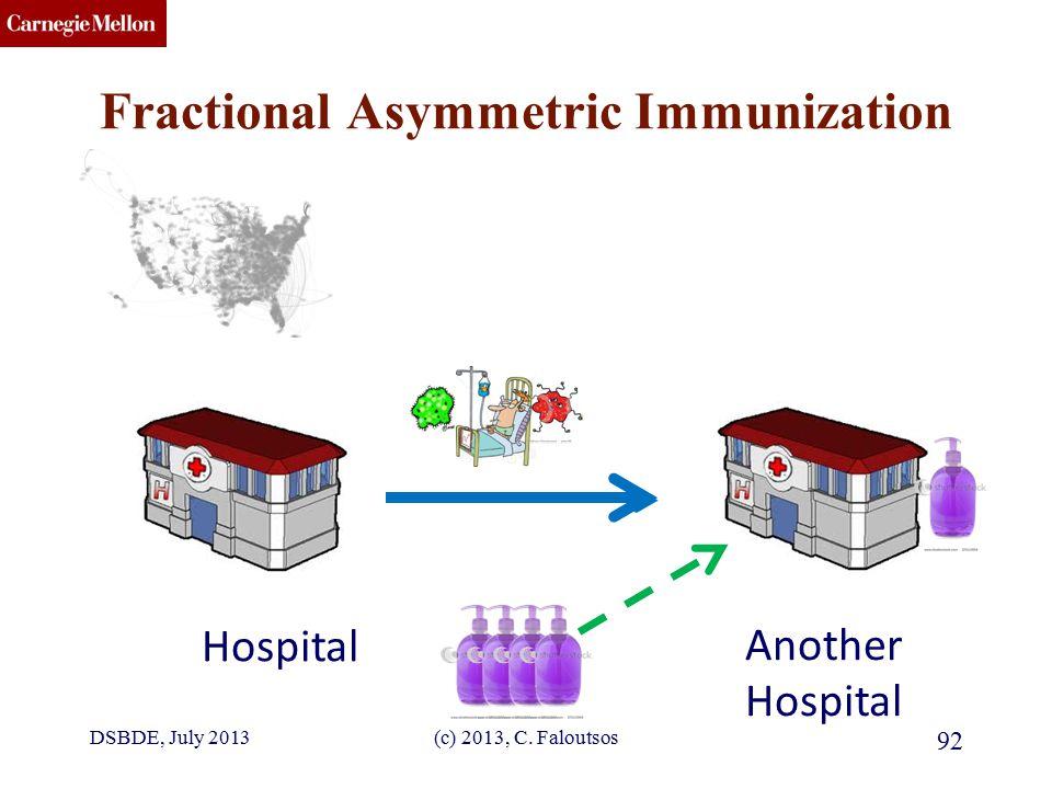 CMU SCS Fractional Asymmetric Immunization Hospital Another Hospital (c) 2013, C.