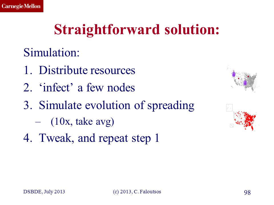 CMU SCS Straightforward solution: Simulation: 1.Distribute resources 2.'infect' a few nodes 3.Simulate evolution of spreading –(10x, take avg) 4.Tweak, and repeat step 1 DSBDE, July 2013(c) 2013, C.