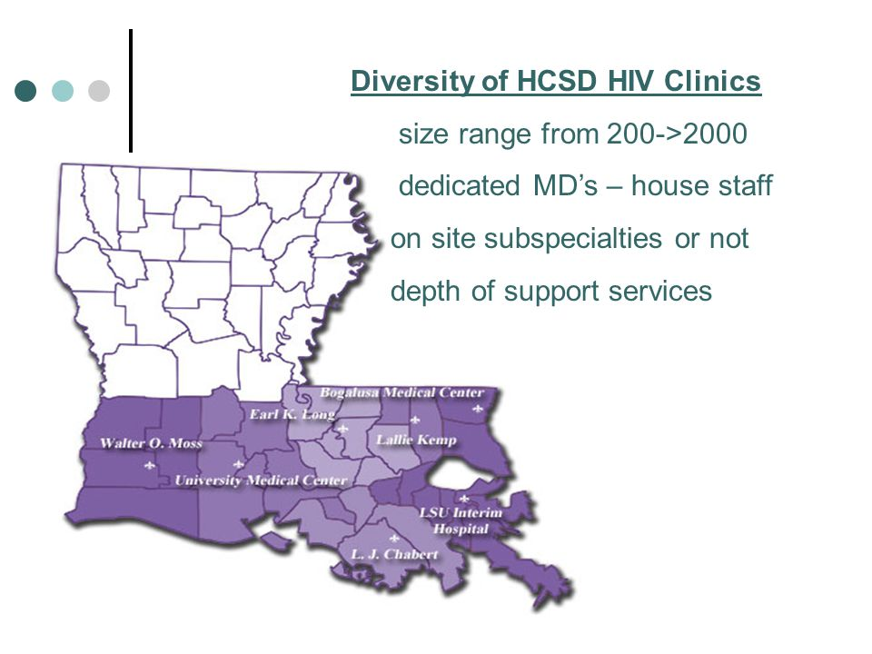 Diversity of HCSD HIV Clinics size range from 200->2000 dedicated MD's – house staff on site subspecialties or not depth of support services