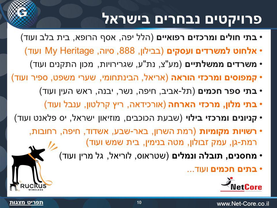 תפריט מצגות www.Net-Core.co.il 10 פרויקטים נבחרים בישראל בתי חולים ומרכזים רפואיים (הלל יפה, אסף הרופא, בית בלב ועוד) אלחוט למשרדים ועסקים (בבילון, 888, סיוה, My Heritage ועוד) משרדים ממשלתיים (מע צ, נת ע, שגרירויות, מכון התקנים ועוד) קמפוסים ומרכזי הוראה (אריאל, הבינתחומי, שערי משפט, ספיר ועוד) בתי ספר חכמים (תל-אביב, חיפה, נשר, יבנה, ראש העין ועוד) בתי מלון, מרכזי הארחה (אורכידאה, ריץ קרלטון, ענבל ועוד) קניונים ומרכזי בילוי (שבעת הכוכבים, מוזיאון ישראל, יס פלאנט ועוד) רשויות מקומיות (רמת השרון, באר-שבע, אשדוד, חיפה, רחובות, רמת-גן, עמק זבולון, מטה בנימין, בית שמש ועוד) מחסנים, תובלה ונמלים (שטראוס, לוריאל, גל מרין ועוד) בתים חכמים ועוד...