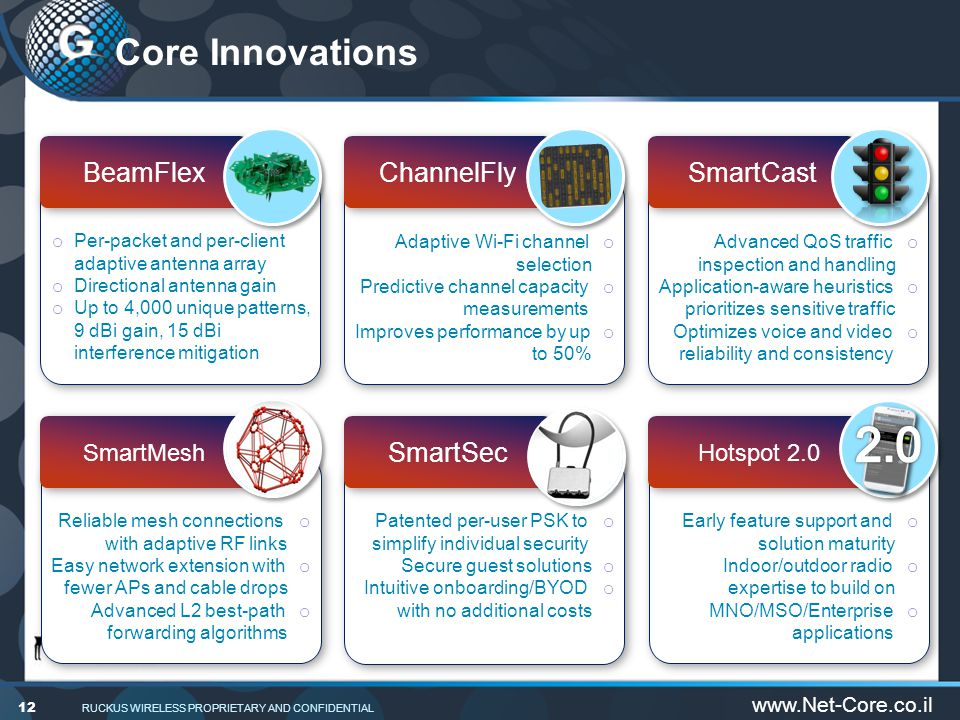 Core Innovations RUCKUS WIRELESS PROPRIETARY AND CONFIDENTIAL 12 ChannelFly BeamFlex Hotspot 2.0 o Per-packet and per-client adaptive antenna array o Directional antenna gain o Up to 4,000 unique patterns, 9 dBi gain, 15 dBi interference mitigation o Adaptive Wi-Fi channel selection o Predictive channel capacity measurements o Improves performance by up to 50% SmartMesh o Reliable mesh connections with adaptive RF links o Easy network extension with fewer APs and cable drops o Advanced L2 best-path forwarding algorithms o Early feature support and solution maturity o Indoor/outdoor radio expertise to build on o MNO/MSO/Enterprise applications SmartSec o Patented per-user PSK to simplify individual security o Secure guest solutions o Intuitive onboarding/BYOD with no additional costs SmartCast o Advanced QoS traffic inspection and handling o Application-aware heuristics prioritizes sensitive traffic o Optimizes voice and video reliability and consistency