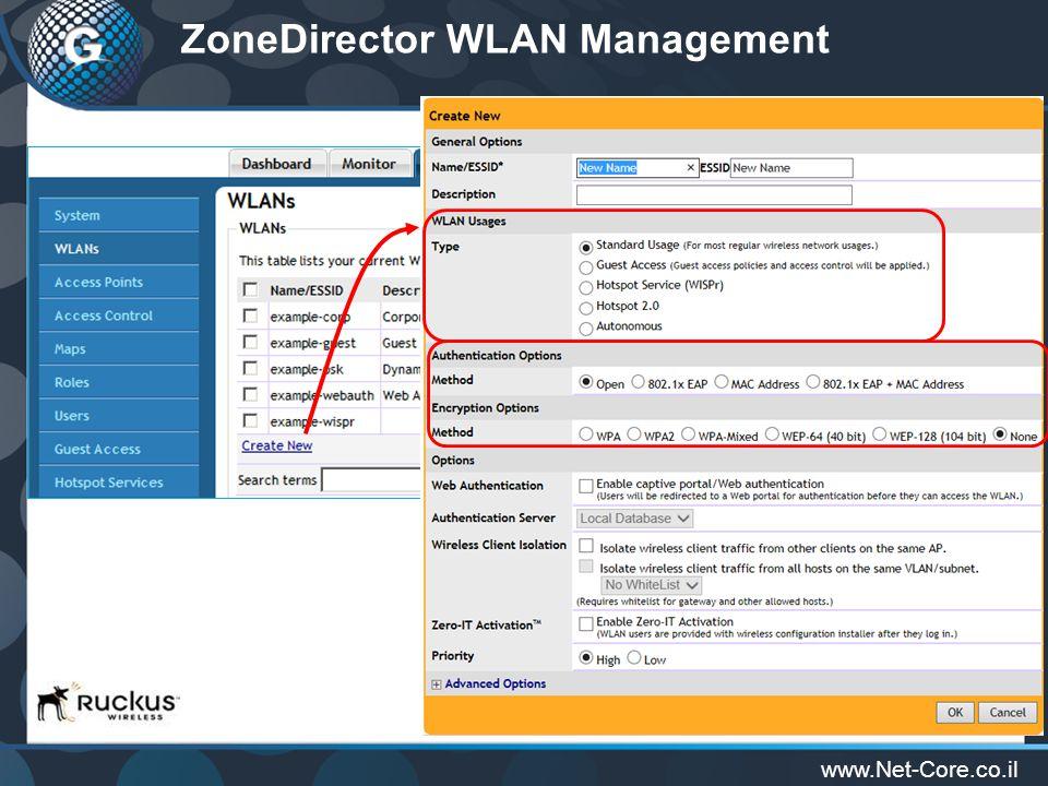 www.Net-Core.co.il ZoneDirector WLAN Management