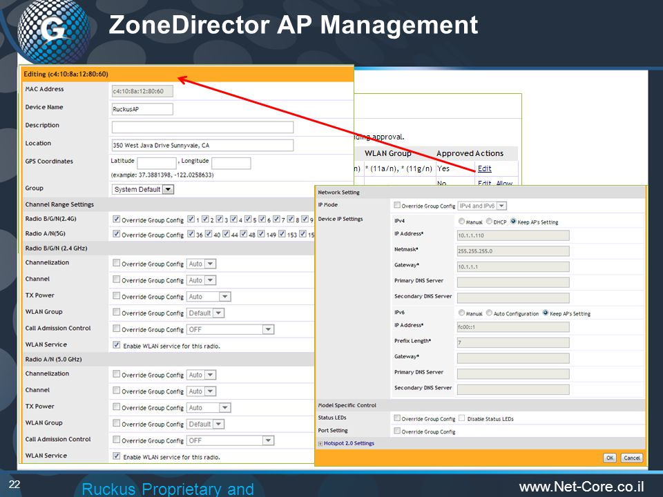 22 ZoneDirector AP Management Ruckus Proprietary and Confidential