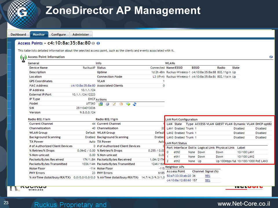 23 ZoneDirector AP Management Ruckus Proprietary and Confidential