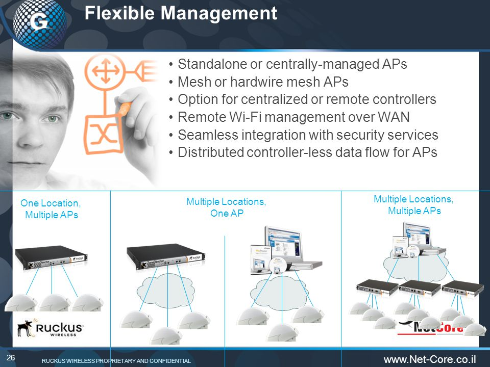 www.Net-Core.co.il 26 Flexible Management Standalone or centrally-managed APs Mesh or hardwire mesh APs Option for centralized or remote controllers Remote Wi-Fi management over WAN Seamless integration with security services Distributed controller-less data flow for APs One Location, Multiple APs Multiple Locations, One AP Multiple Locations, Multiple APs RUCKUS WIRELESS PROPRIETARY AND CONFIDENTIAL