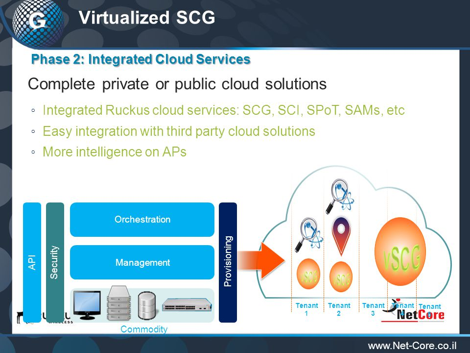 Tenant 1 Tenant 2 Tenant 3 Tenant 4 ◦Integrated Ruckus cloud services: SCG, SCI, SPoT, SAMs, etc ◦Easy integration with third party cloud solutions ◦More intelligence on APs Virtualized SCG Complete private or public cloud solutions Commodity Phase 2: Integrated Cloud Services Orchestration Management Security API Provisioning Tenant 5