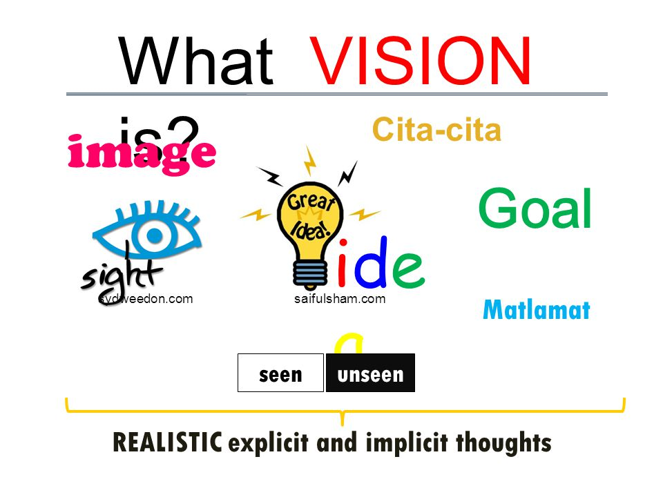 What VISION is? Matlamat image ideaidea saifulsham.com Goal sydweedon.com seen unseen Cita-cita REALISTIC explicit and implicit thoughts