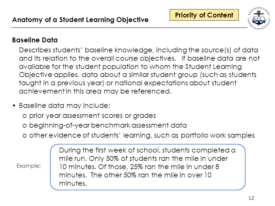 12 Anatomy of a Student Learning Objective Baseline Data Describes students' baseline knowledge, including the source(s) of data and its relation to the overall course objectives.